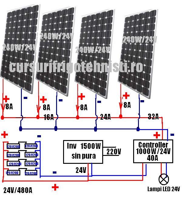 Curs sisteme fotovoltaice Proiectul lui Alex P=1000W U-24V